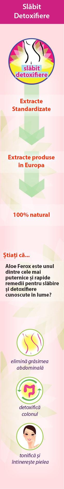 Slabire si detoxifiere cu extracte standardizate 100% naturale
